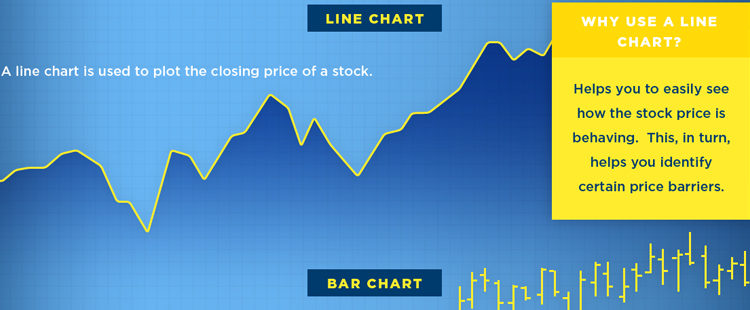 INFOGRAPHIC What Is A Stock Chart