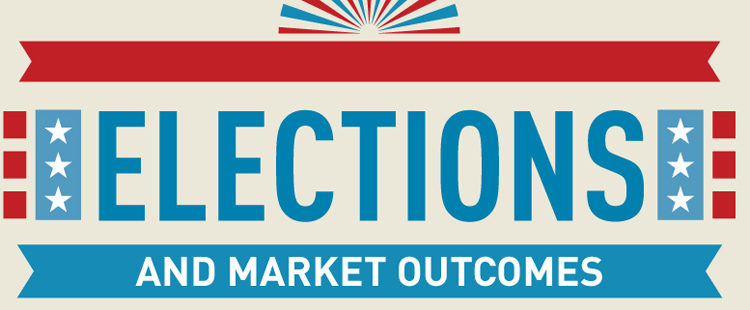 INFOGRAPHIC: How Does the U.S. Stock Market Perform in Election Years?