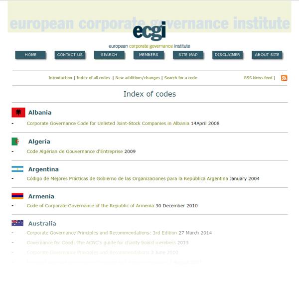 Corporate Governance Code List