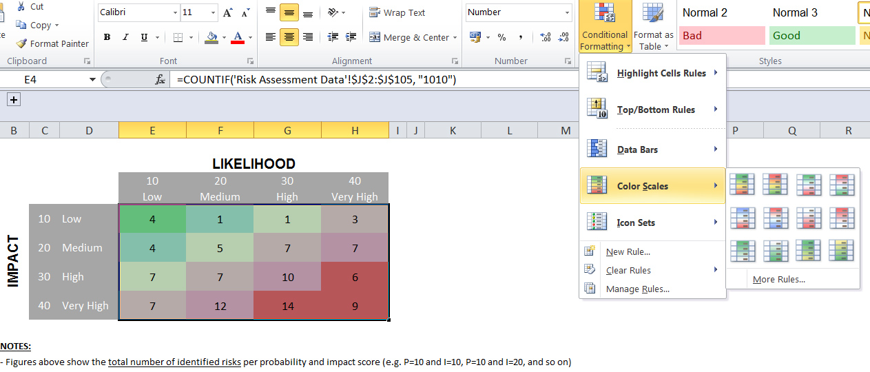 How to Create a Risk Heatmap in Excel - Part 2 - Risk ...