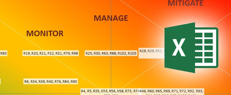 How To Create A Risk Heatmap In Excel Part 2 Risk Management Guru - Create-us-heat-map