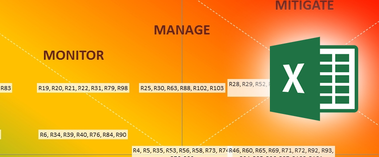 How To Create A Risk Heatmap In Excel Part 2 Risk Management Guru An example case study is provided followed by an analysis of the results. how to create a risk heatmap in excel