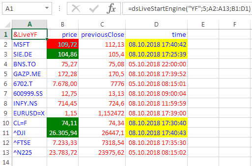 Real Time Stock Prices in Excel - Risk Management Guru
